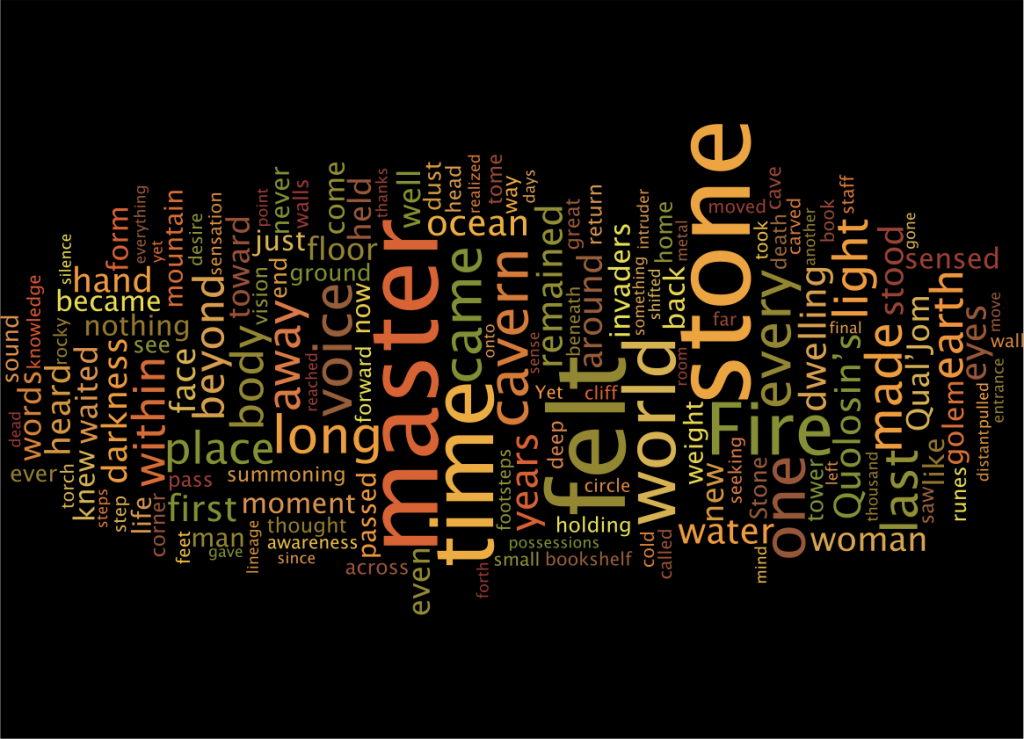 Word Cloud for The Stone Golem of Qual'Jom